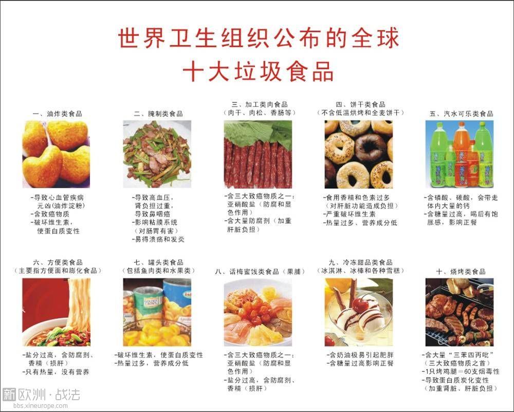 世界卫生组织公布的十大垃圾食品包括:   1.油炸食品:此类食品热量高,含有较高的油脂和氧化物质,经常进食易导致肥胖;是导致高血脂症和冠心病的最危险食品。在油炸过程中,往往产生大量的致癌物质。   2.罐头类食品:不论是水果类罐头,还是肉类罐头,其中的营养素都遭到大量的破坏,特别是各类维生素几乎被破坏殆尽。   3.