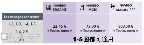Navigo Decouverte - Paris Metro - INSIDR.jpeg