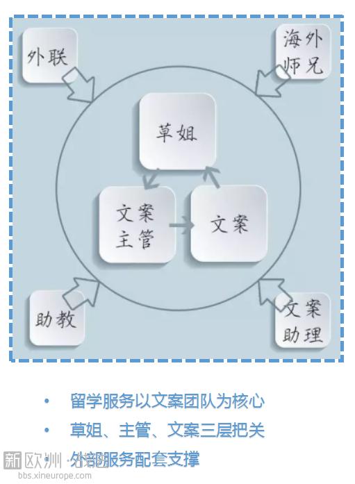 独特的服务模式.png