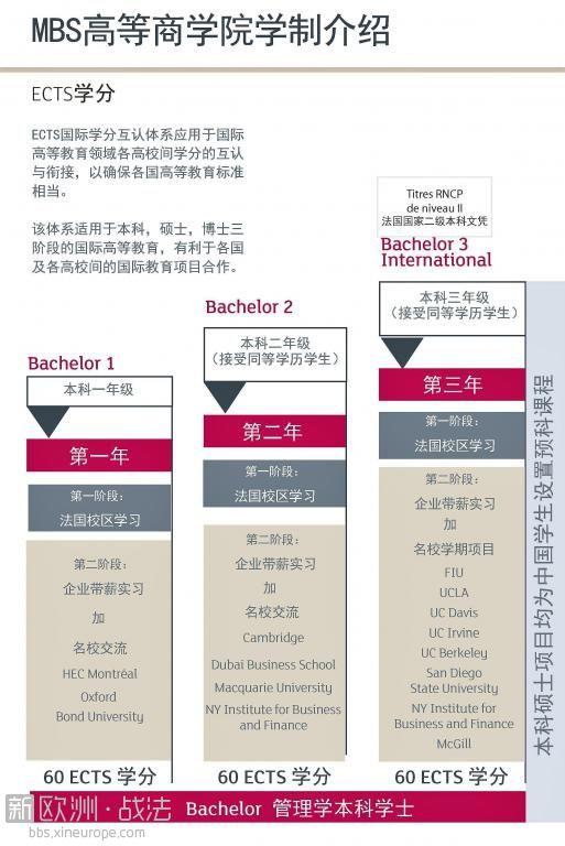 MBS 宣传册部分中文版_页面1 - 副本.jpg