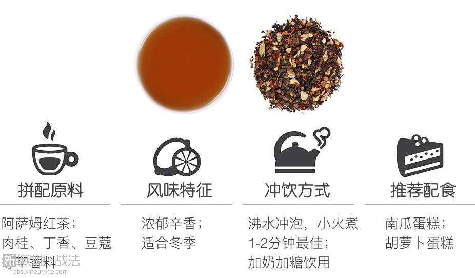 tea-types.004.png