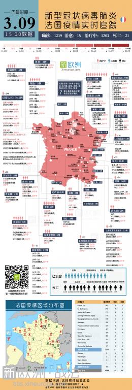 法国疫情地图0309_画板 1 副本 2.png